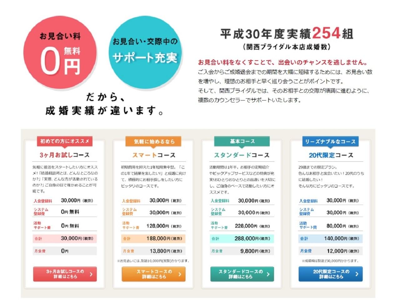 関西ブライダルのコースと料金